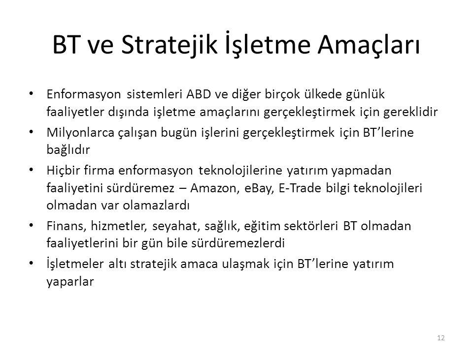 BT ve Stratejik İşletme Amaçları Enformasyon sistemleri ABD ve diğer birçok ülkede günlük faaliyetler dışında işletme amaçlarını gerçekleştirmek için