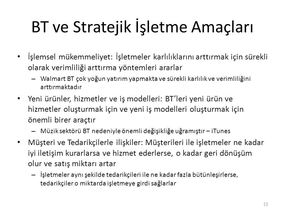 BT ve Stratejik İşletme Amaçları İşlemsel mükemmeliyet: İşletmeler karlılıklarını arttırmak için sürekli olarak verimliliği arttırma yöntemleri ararla