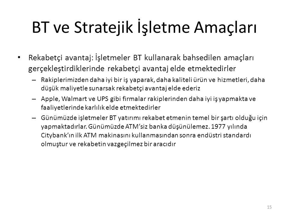 BT ve Stratejik İşletme Amaçları Rekabetçi avantaj: İşletmeler BT kullanarak bahsedilen amaçları gerçekleştirdiklerinde rekabetçi avantaj elde etmekte