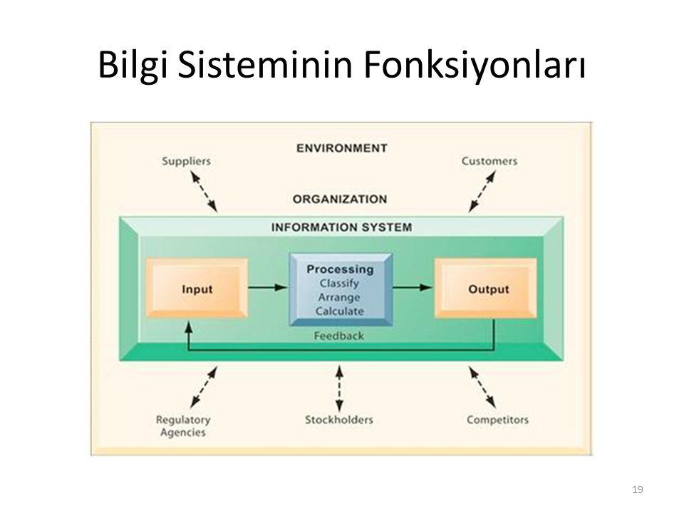 Bilgi Sisteminin Fonksiyonları 19