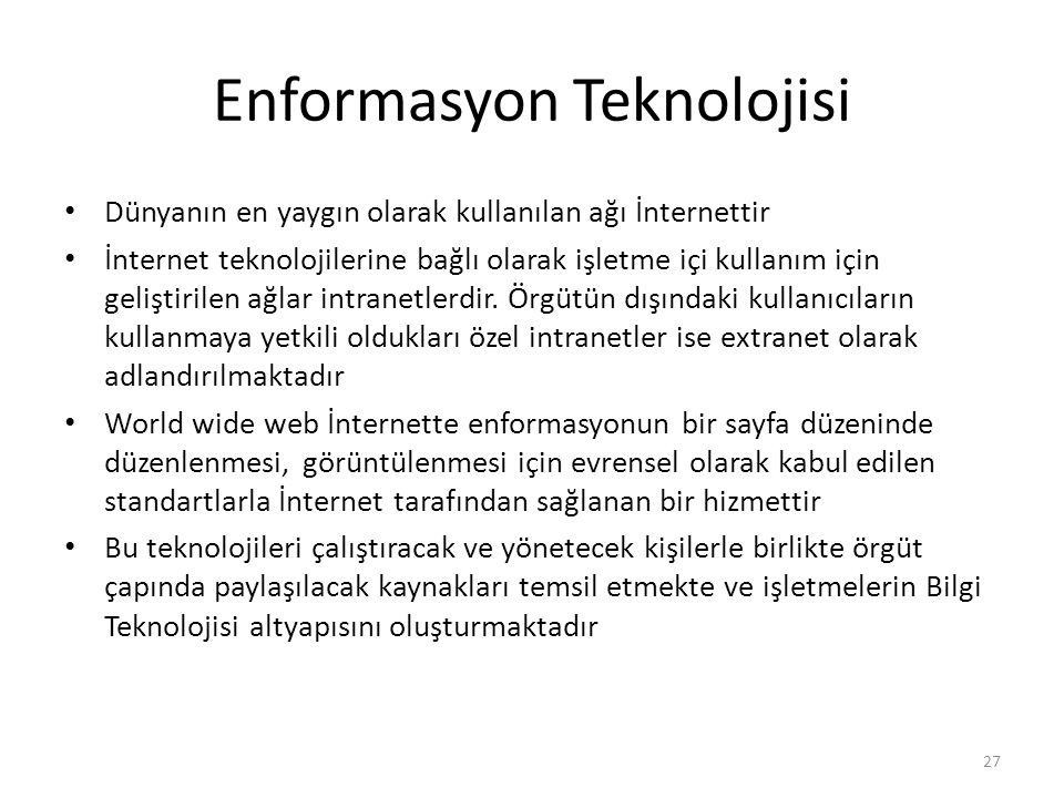 Enformasyon Teknolojisi Dünyanın en yaygın olarak kullanılan ağı İnternettir İnternet teknolojilerine bağlı olarak işletme içi kullanım için geliştiri