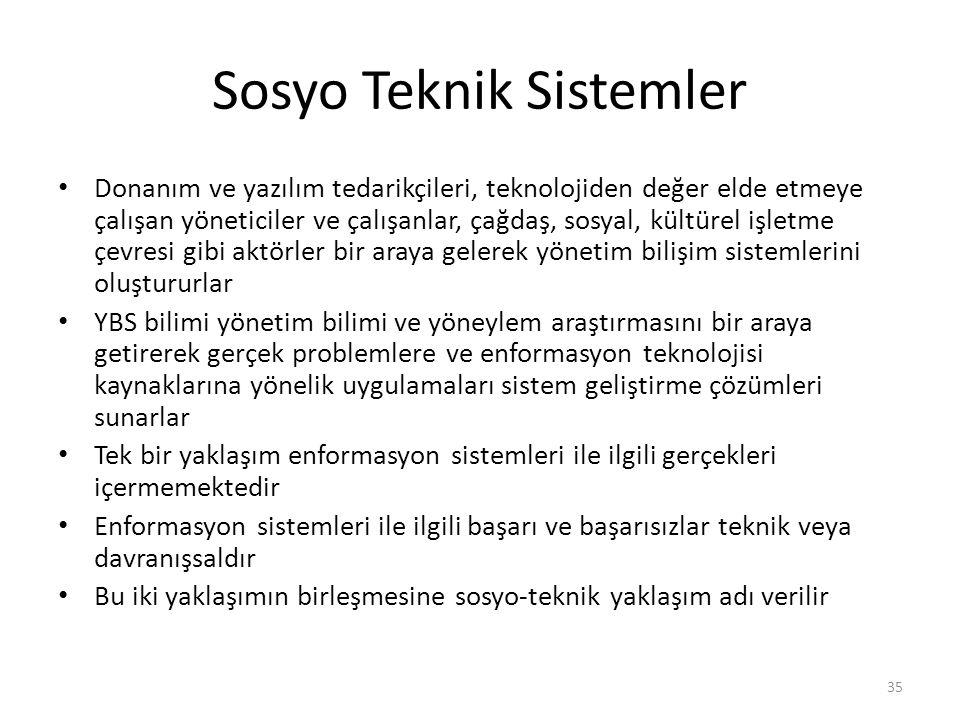 Sosyo Teknik Sistemler Donanım ve yazılım tedarikçileri, teknolojiden değer elde etmeye çalışan yöneticiler ve çalışanlar, çağdaş, sosyal, kültürel iş
