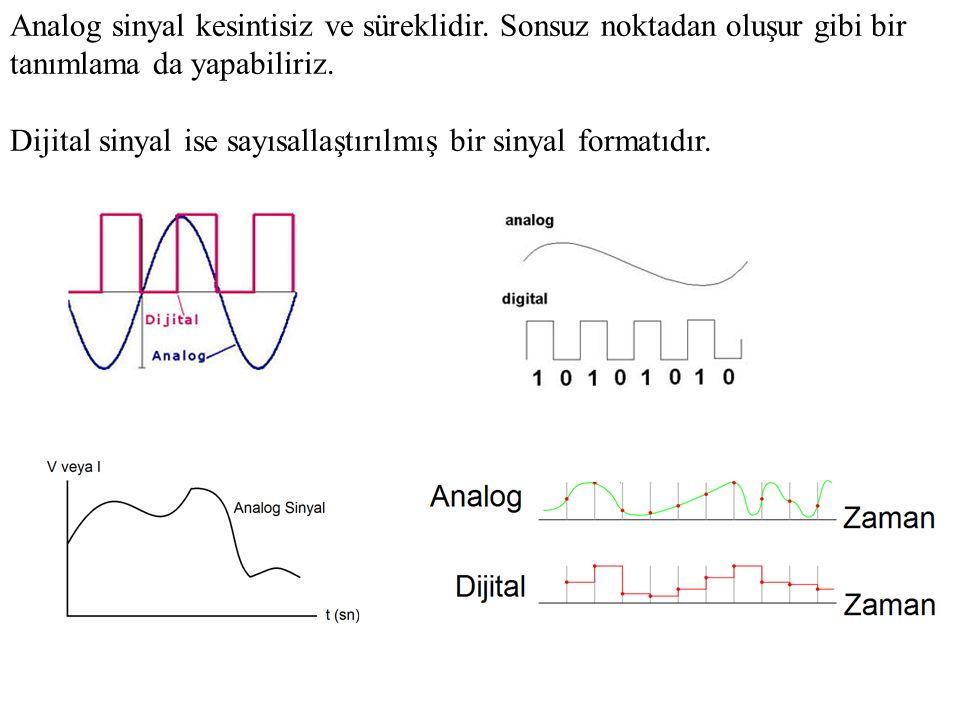 Analog sinyal kesintisiz ve süreklidir. Sonsuz noktadan oluşur gibi bir tanımlama da yapabiliriz.