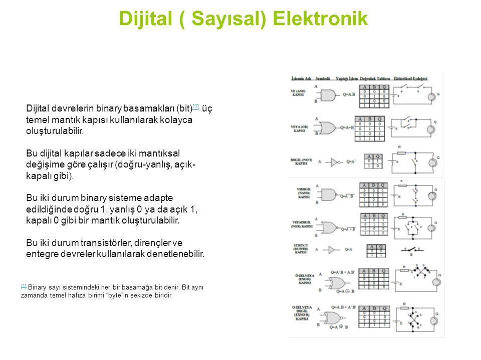 Dijital ( Sayısal) Elektronik Dijital devrelerin binary basamakları (bit) [1] üç temel mantık kapısı kullanılarak kolayca oluşturulabilir. [1] Bu diji