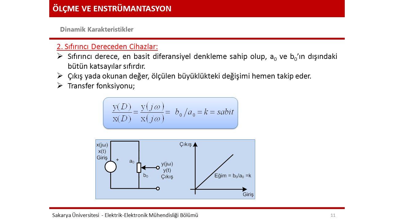 ÖLÇME VE ENSTRÜMANTASYON Dinamik Karakteristikler Sakarya Üniversitesi - Elektrik-Elektronik Mühendisliği Bölümü 11 2. Sıfırıncı Dereceden Cihazlar: 