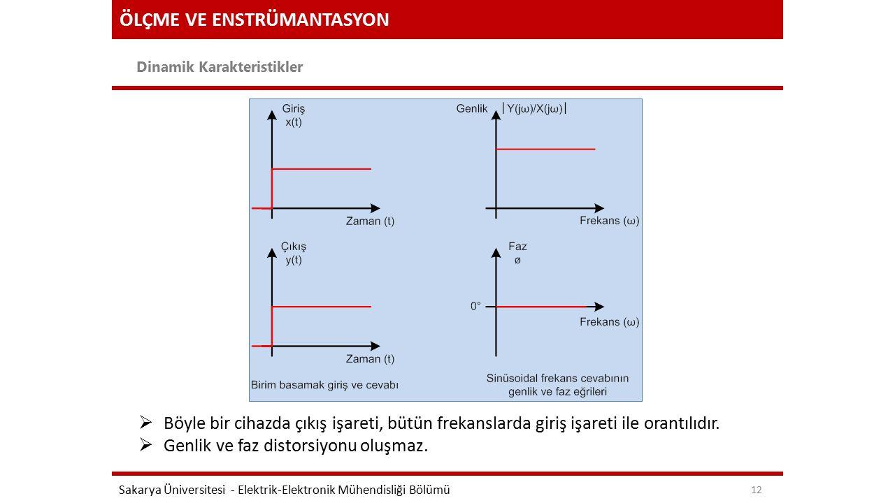 ÖLÇME VE ENSTRÜMANTASYON Dinamik Karakteristikler Sakarya Üniversitesi - Elektrik-Elektronik Mühendisliği Bölümü 12  Böyle bir cihazda çıkış işareti,