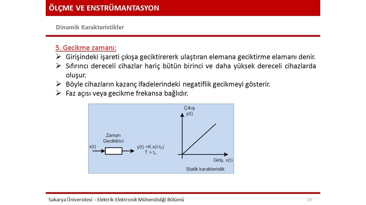 ÖLÇME VE ENSTRÜMANTASYON Dinamik Karakteristikler Sakarya Üniversitesi - Elektrik-Elektronik Mühendisliği Bölümü 19 5. Gecikme zamanı:  Girişindeki i