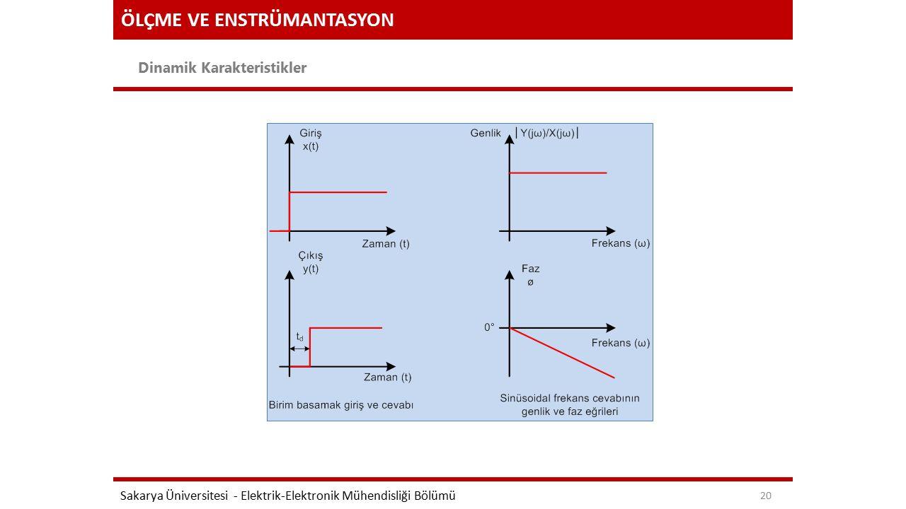 ÖLÇME VE ENSTRÜMANTASYON Dinamik Karakteristikler Sakarya Üniversitesi - Elektrik-Elektronik Mühendisliği Bölümü 20