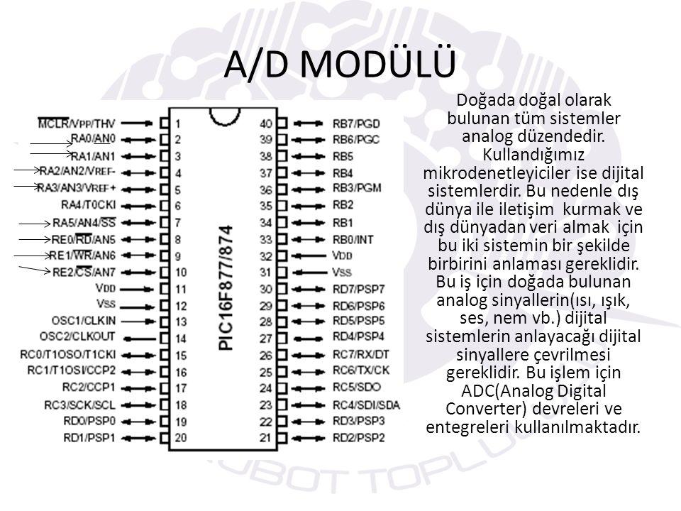 Bir ADC sinyali 10 bitlik çözünürlüğe sahiptir.