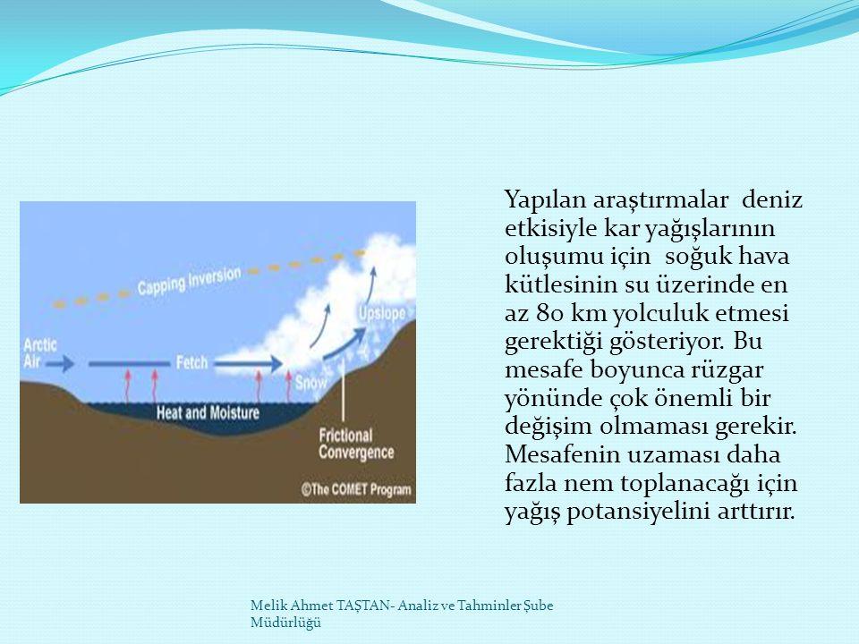 Yapılan araştırmalar deniz etkisiyle kar yağışlarının oluşumu için soğuk hava kütlesinin su üzerinde en az 80 km yolculuk etmesi gerektiği gösteriyor.