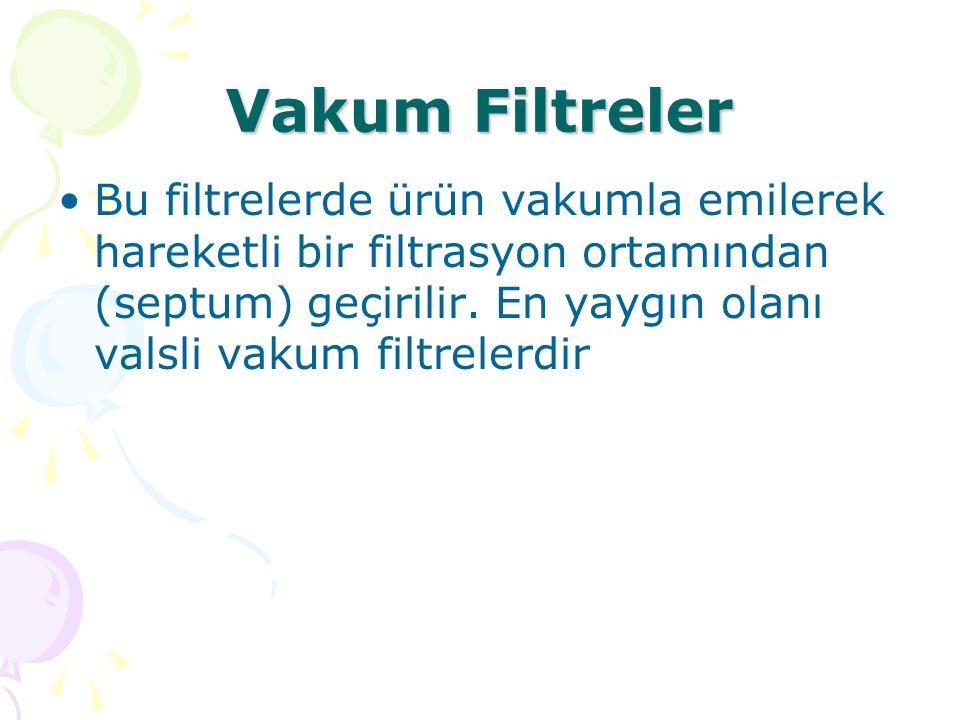 Vakum Filtreler Bu filtrelerde ürün vakumla emilerek hareketli bir filtrasyon ortamından (septum) geçirilir. En yaygın olanı valsli vakum filtrelerdir