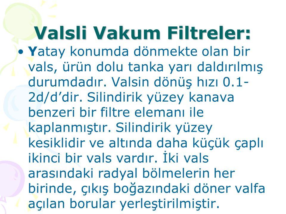 Valsli Vakum Filtreler: Yatay konumda dönmekte olan bir vals, ürün dolu tanka yarı daldırılmış durumdadır. Valsin dönüş hızı 0.1- 2d/d'dir. Silindirik
