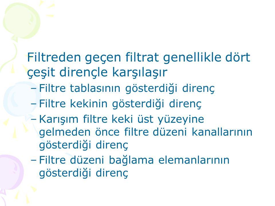 Filtreden geçen filtrat genellikle dört çeşit dirençle karşılaşır –Filtre tablasının gösterdiği direnç –Filtre kekinin gösterdiği direnç –Karışım filt