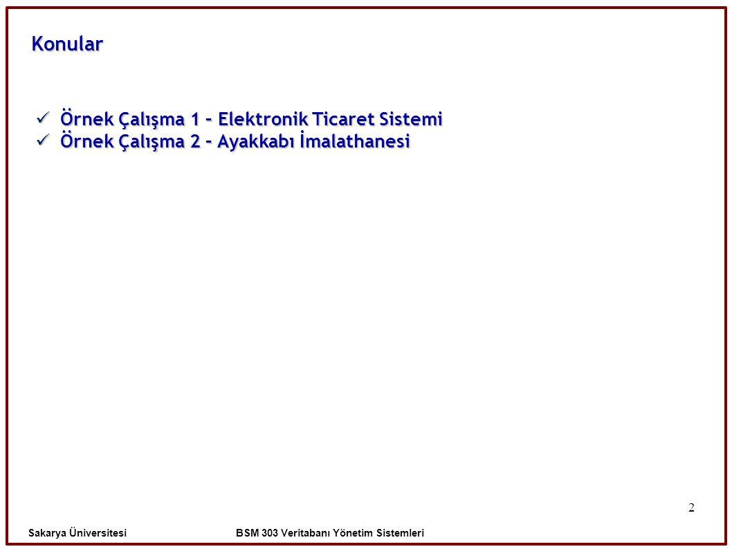 Ye satıldığı 3 Örnek Çalışma 1 – Elektronik Ticaret Sistemi Bir elektronik ticaret şirketi ürünlerinin satışı için bir veritabanı tasarlanmasını istiyor.