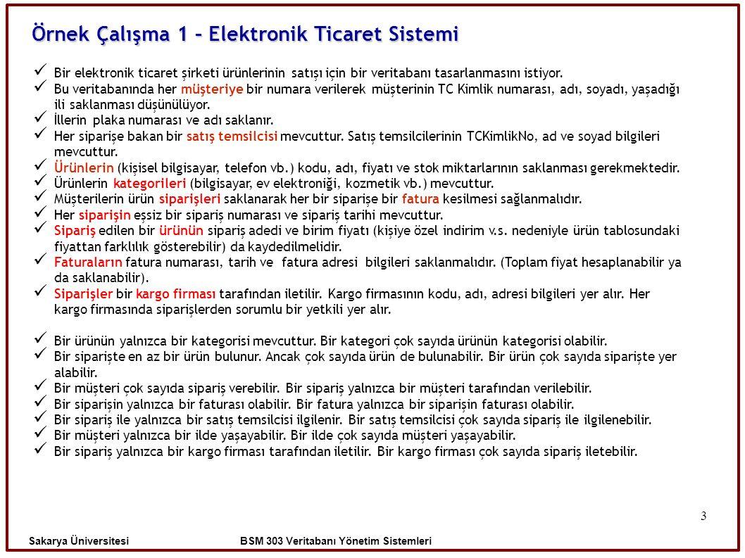 Ye satıldığı 3 Örnek Çalışma 1 – Elektronik Ticaret Sistemi Bir elektronik ticaret şirketi ürünlerinin satışı için bir veritabanı tasarlanmasını istiy