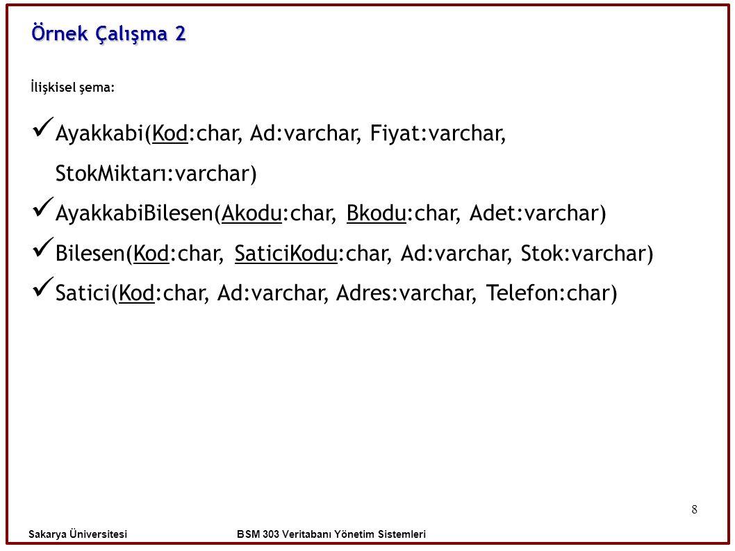 8 Sakarya Üniversitesi BSM 303 Veritabanı Yönetim Sistemleri İlişkisel şema: Ayakkabi(Kod:char, Ad:varchar, Fiyat:varchar, StokMiktarı:varchar) Ayakka