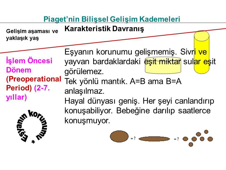 Piaget'nin Bilişsel Gelişim Kademeleri Gelişim aşaması ve yaklaşık yaş İşlem Öncesi Dönem (Preoperational Period) (2-7. yıllar) Karakteristik Davranış