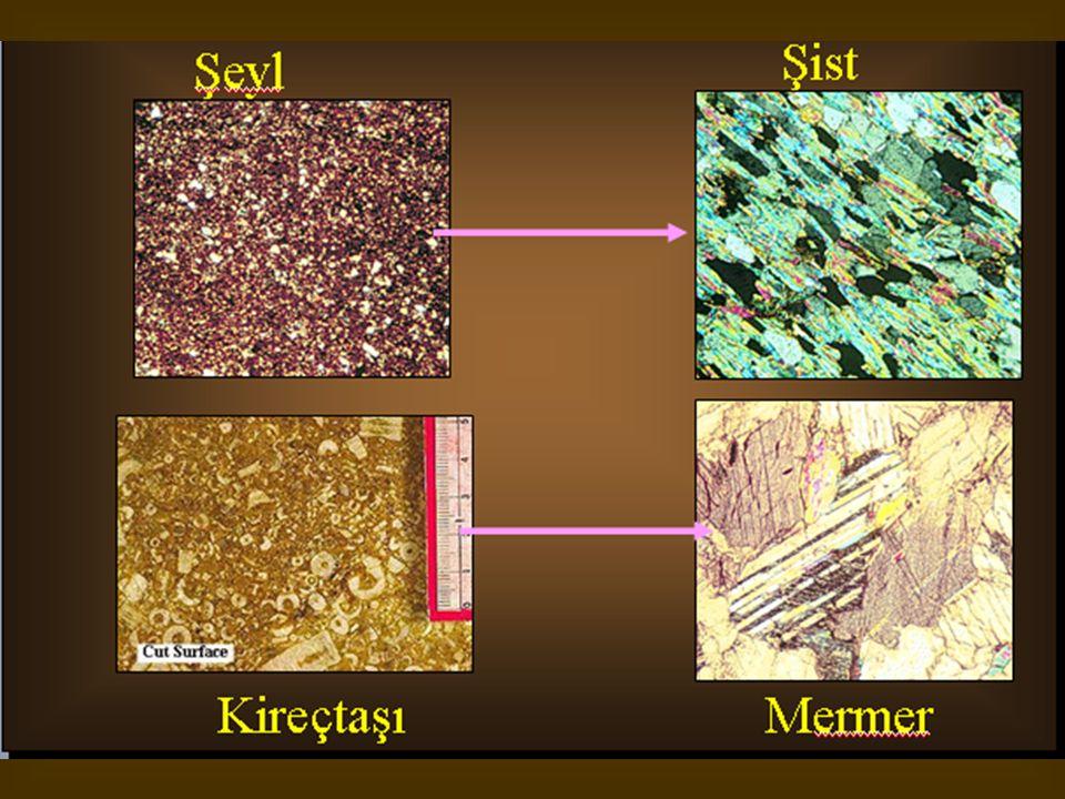Aşınıma karşı dirençsiz, kolay eriyebilen kayalardan oluşan arazilere karstik araziler denir.