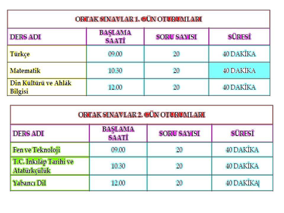 ORTAK SINAVLAR UYGULAMA TAKVİMİ 8. sınıf I. Dönem 28-29 Kasım 2013 8. sınıf II. Dönem 28-29 Nisan 2014