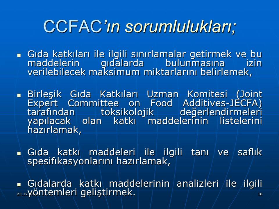 23.12.201516 CCFAC'ın sorumlulukları; Gıda katkıları ile ilgili sınırlamalar getirmek ve bu maddelerin gıdalarda bulunmasına izin verilebilecek maksim