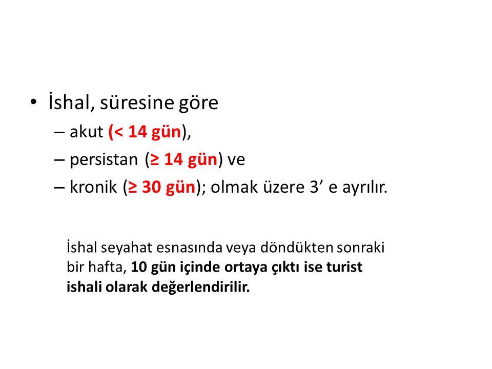 İshal, süresine göre – akut (< 14 gün), – persistan (≥ 14 gün) ve – kronik (≥ 30 gün); olmak üzere 3' e ayrılır. İshal seyahat esnasında veya döndükte