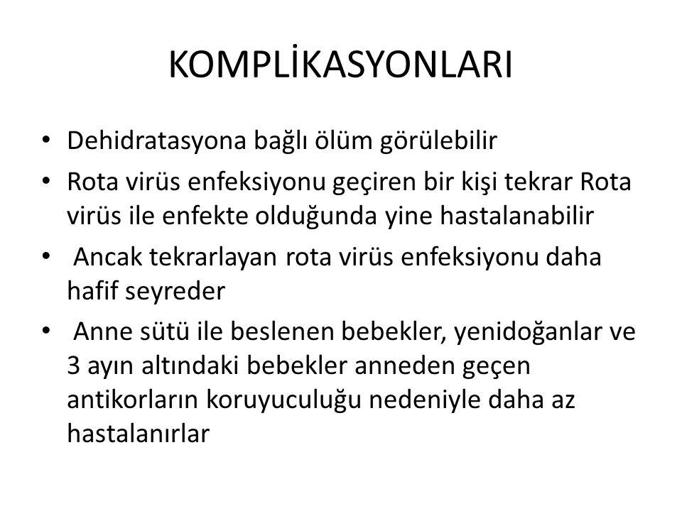 KOMPLİKASYONLARI Dehidratasyona bağlı ölüm görülebilir Rota virüs enfeksiyonu geçiren bir kişi tekrar Rota virüs ile enfekte olduğunda yine hastalanab