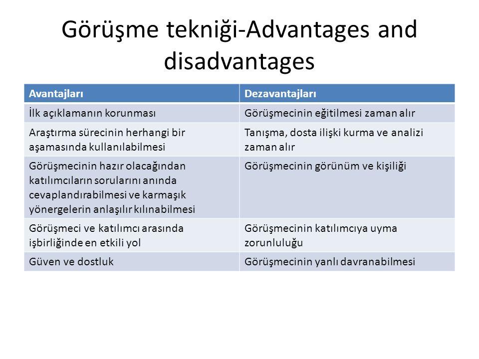 Görüşme tekniği-Advantages and disadvantages AvantajlarıDezavantajları İlk açıklamanın korunmasıGörüşmecinin eğitilmesi zaman alır Araştırma sürecinin herhangi bir aşamasında kullanılabilmesi Tanışma, dosta ilişki kurma ve analizi zaman alır Görüşmecinin hazır olacağından katılımcıların sorularını anında cevaplandırabilmesi ve karmaşık yönergelerin anlaşılır kılınabilmesi Görüşmecinin görünüm ve kişiliği Görüşmeci ve katılımcı arasında işbirliğinde en etkili yol Görüşmecinin katılımcıya uyma zorunluluğu Güven ve dostlukGörüşmecinin yanlı davranabilmesi