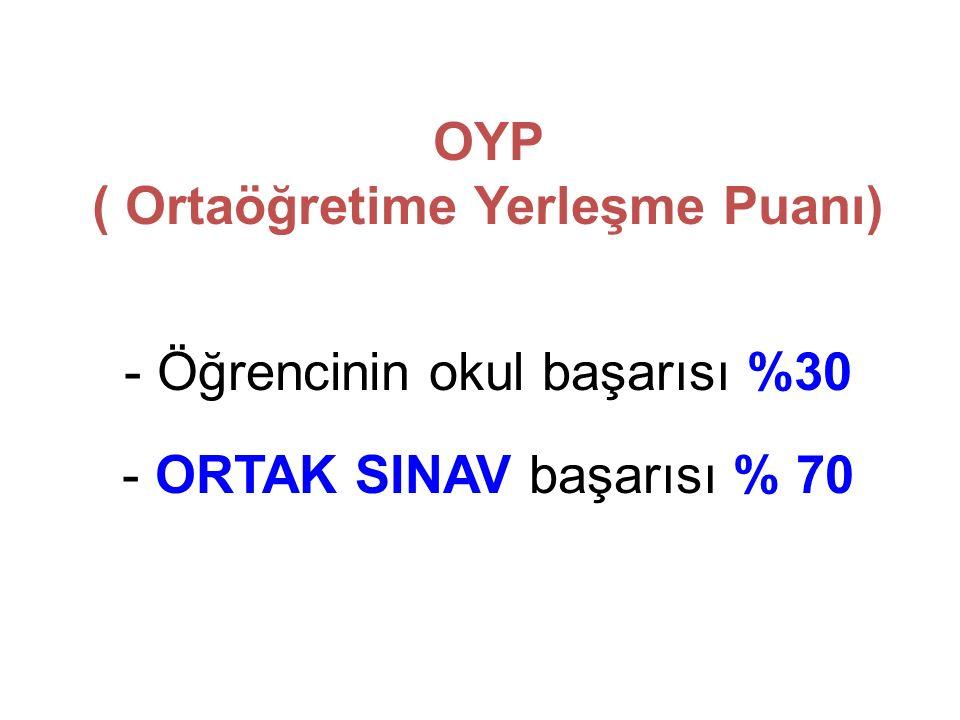 OYP ( Ortaöğretime Yerleşme Puanı) - Öğrencinin okul başarısı %30 - ORTAK SINAV başarısı % 70