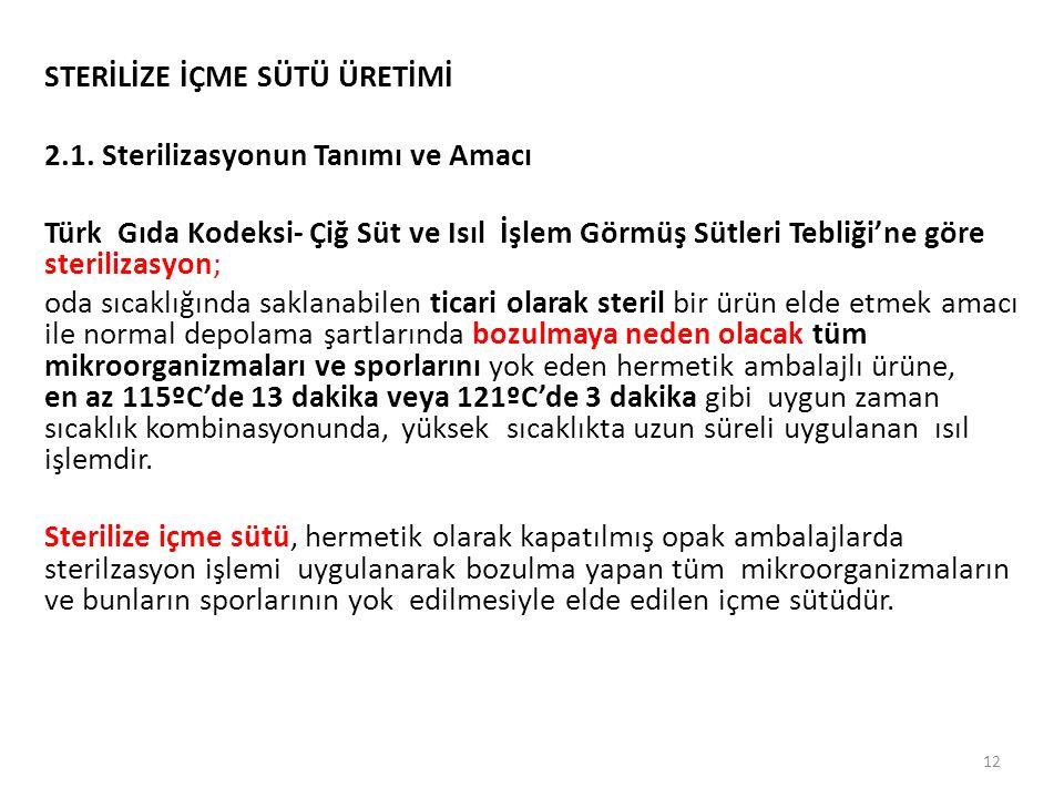 STERİLİZE İÇME SÜTÜ ÜRETİMİ 2.1. Sterilizasyonun Tanımı ve Amacı Türk Gıda Kodeksi- Çiğ Süt ve Isıl İşlem Görmüş Sütleri Tebliği'ne göre sterilizasyon