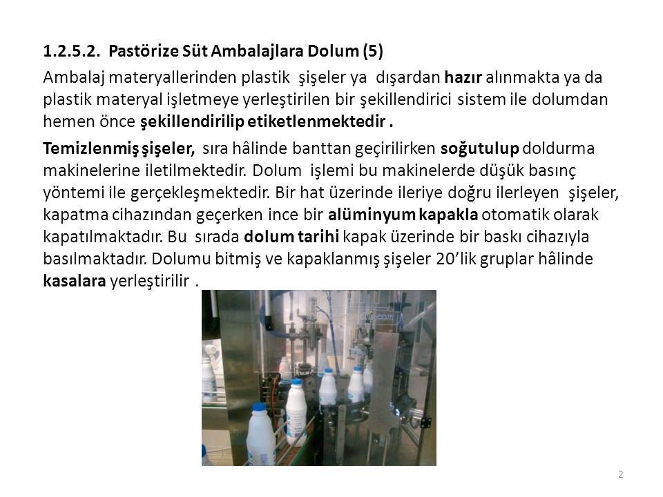 1.2.5.2. Pastörize Süt Ambalajlara Dolum (5) Ambalaj materyallerinden plastik şişeler ya dışardan hazır alınmakta ya da plastik materyal işletmeye yer