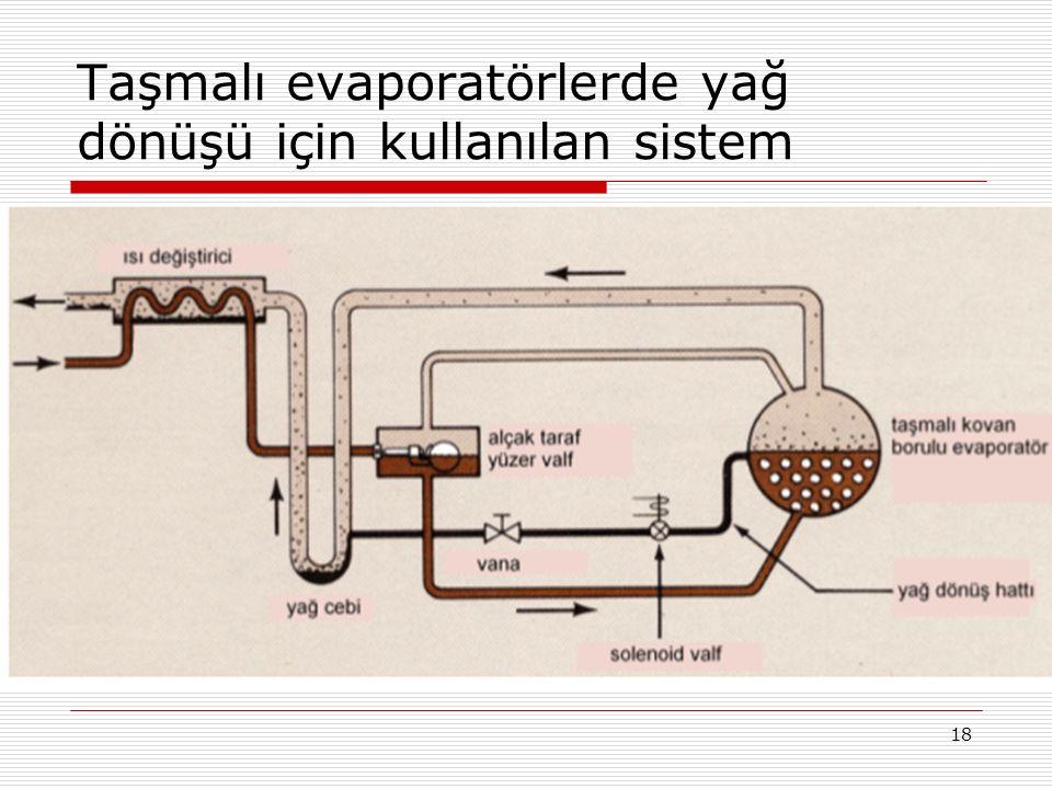 17 Taşmalı evaporatörde kompresöre sıvı yürümesinin önlenmesi
