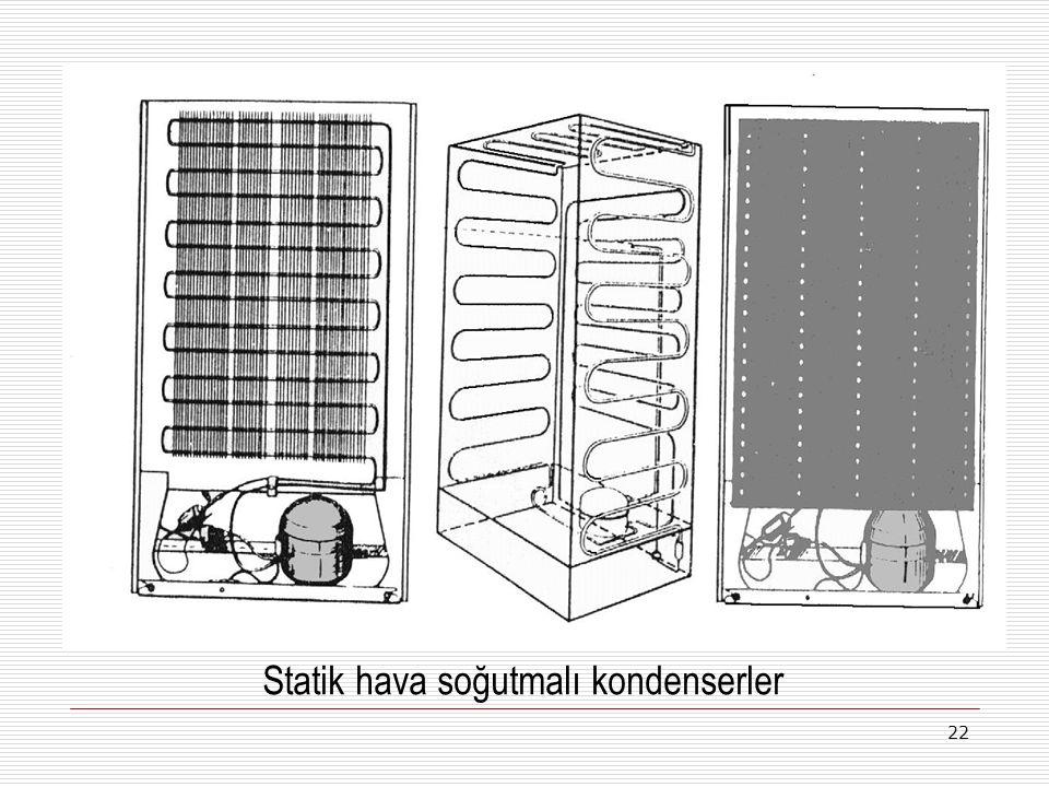 21 Kondenser tipleri 1.Doğal çekişli-statik (ev tipi soğutucular) 2.Mekanik çekişli-fanlı (Ticari ve endüstriyel soğutma uygulamaları) 3.Su soğutmalı