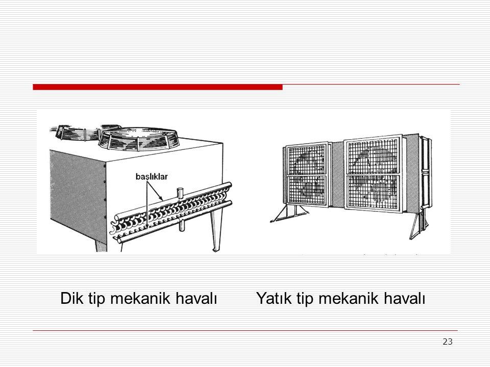 22 Statik hava soğutmalı kondenserler