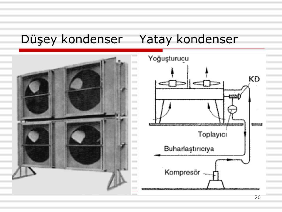 25 Levha (pleyt) tipi-fanlı kondenser
