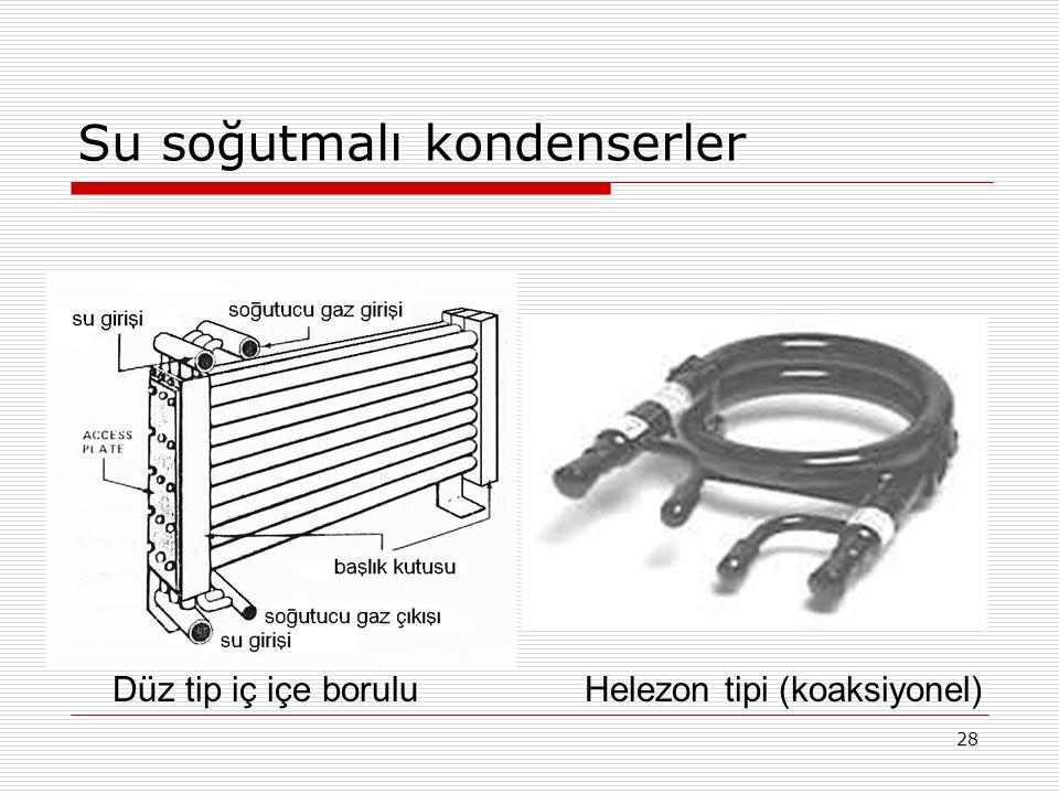 27 Su soğutmalı kondenser tipleri İç içe borulu, koaksiyonel (düz, helezon şekilli) Kangal borulu Kovan borulu (yatay, dikey)