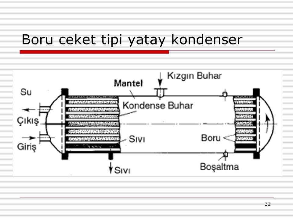 31 Kangal borulu su soğutmalı kondenserler, 45000 Kcal/h kapasitenin üzerindeki paket tip iklimlendirme sistemlerinde sıkça kullanılmaktadır. Bu tiple