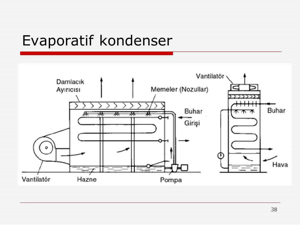 37 Evaporatif kondenserler, hava ve su gibi yoğuşturma vasıtaları ile sıcak gazın sıvıya dönüşmesini sağlar. Bu tip kondenserler mekanik soğutma kulel