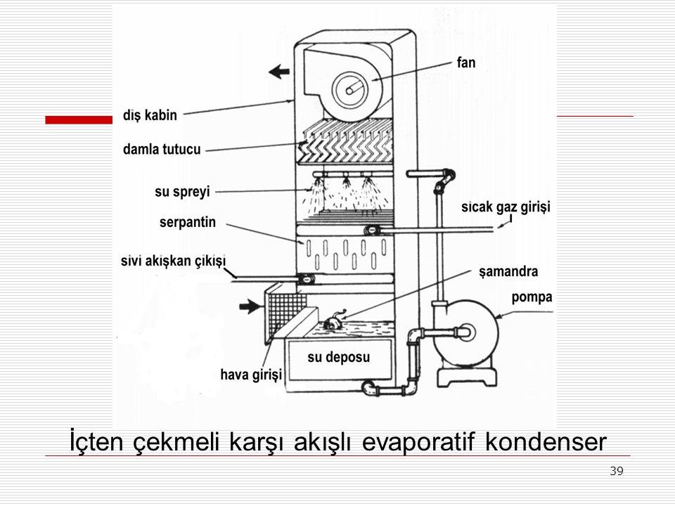 38 Evaporatif kondenser