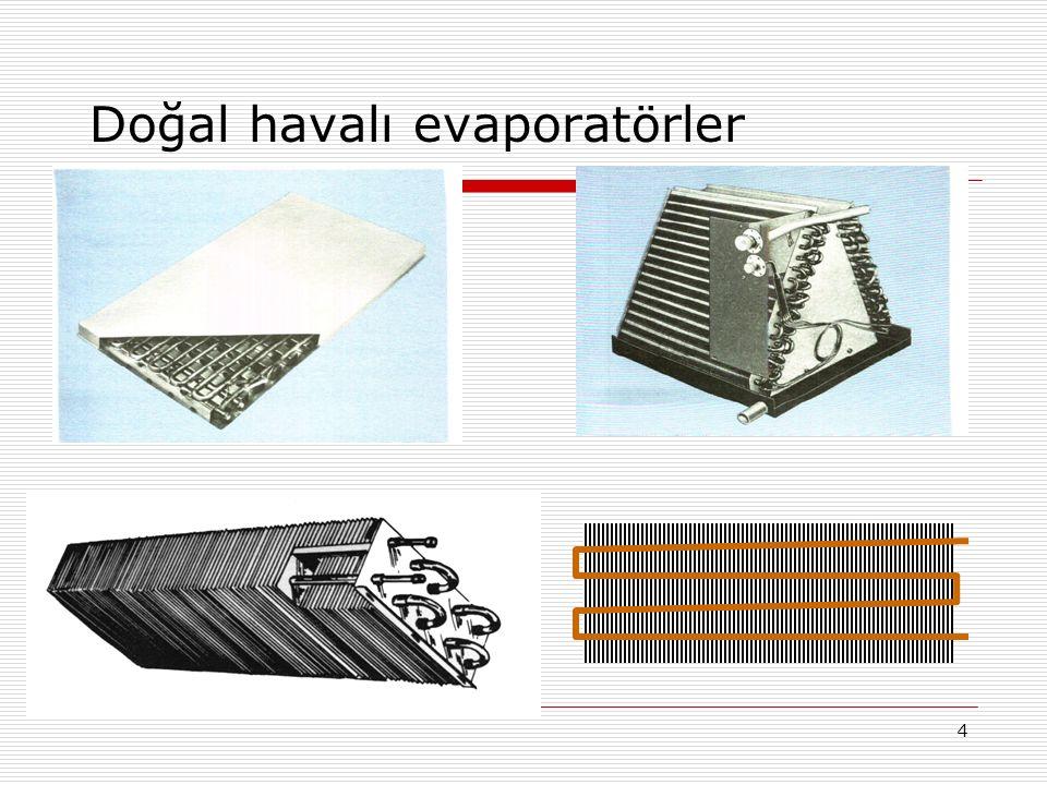 3 Evaporatör çeşitleri A. DOĞAL HAVA SİRKÜLASYONLU B. CEBRİ HAVA SİRKÜLASYONLU (ünit soğutucu) C. SIVI SOĞUTUCU EVAPORATÖRLER