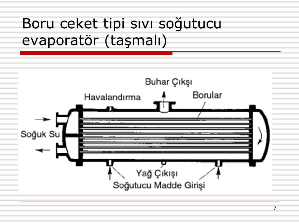 6 Kuru genleşmeli TGV beslemeli evaporatör