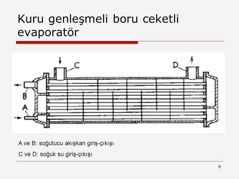 7 Boru ceket tipi sıvı soğutucu evaporatör (taşmalı)