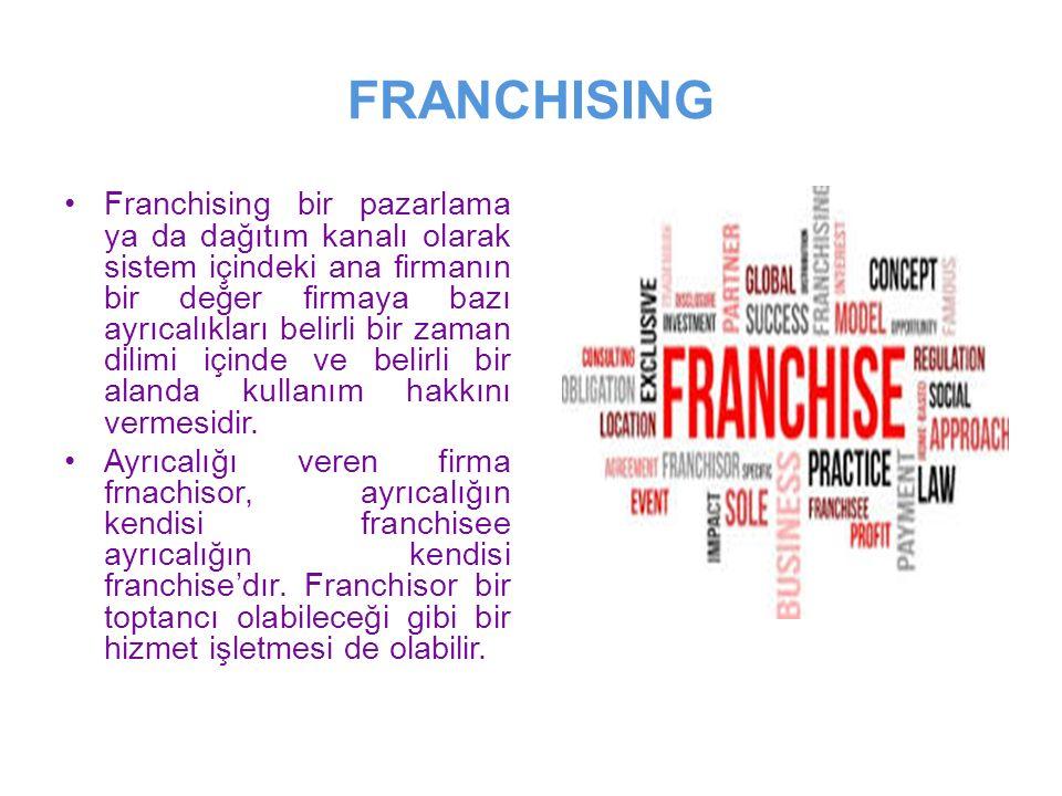 FRANCHISING Franchising bir pazarlama ya da dağıtım kanalı olarak sistem içindeki ana firmanın bir değer firmaya bazı ayrıcalıkları belirli bir zaman