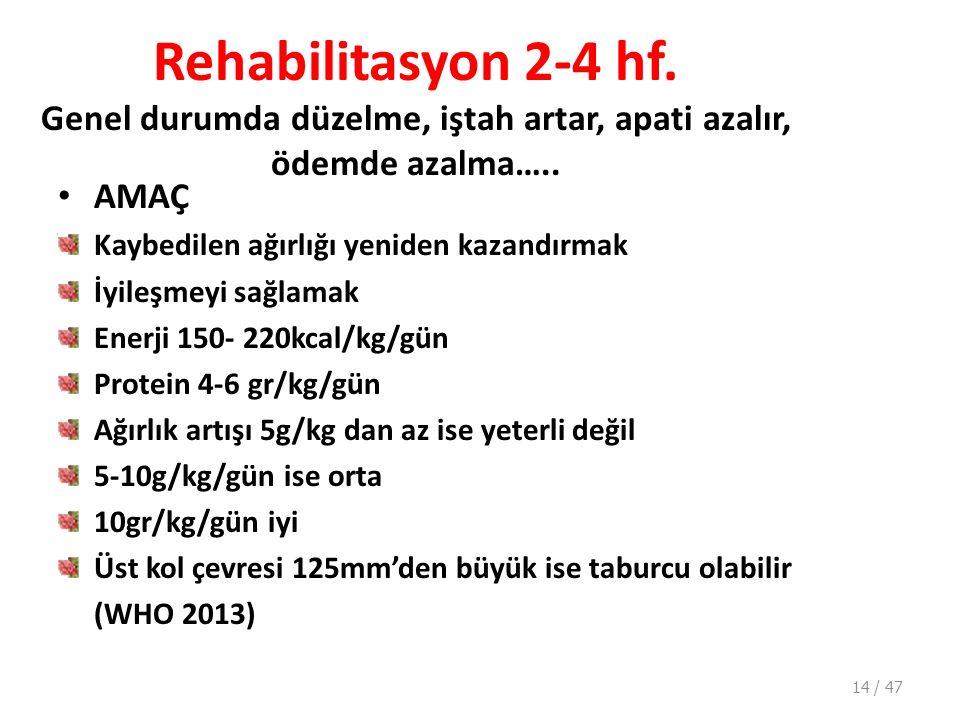 Rehabilitasyon 2-4 hf.Genel durumda düzelme, iştah artar, apati azalır, ödemde azalma…..