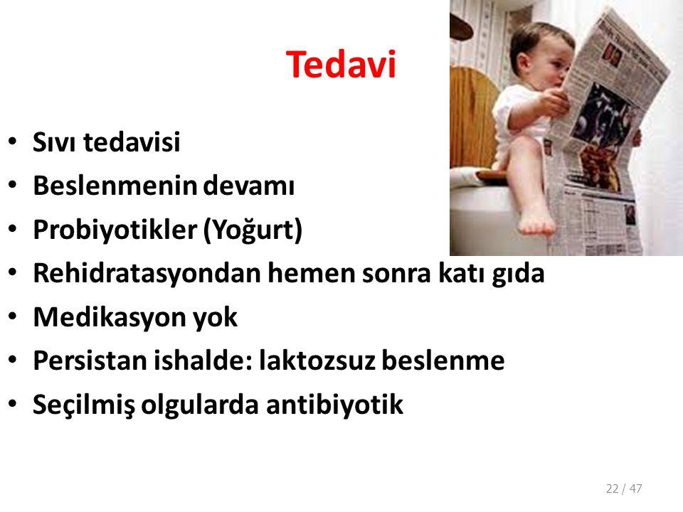 Tedavi Sıvı tedavisi Beslenmenin devamı Probiyotikler (Yoğurt) Rehidratasyondan hemen sonra katı gıda Medikasyon yok Persistan ishalde: laktozsuz beslenme Seçilmiş olgularda antibiyotik 22 / 47