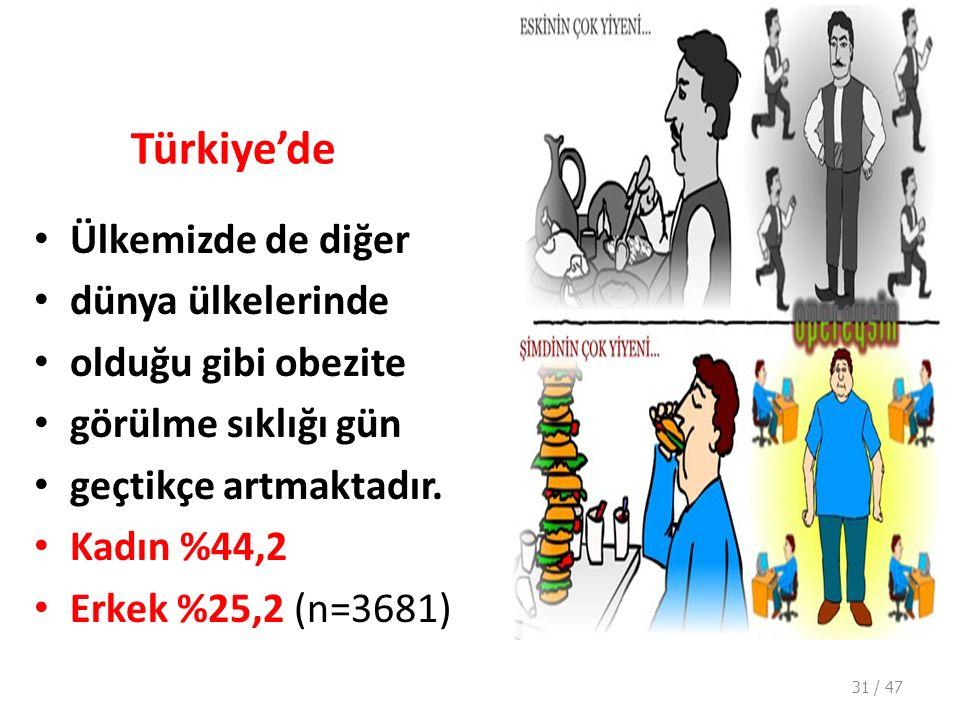 Türkiye'de Ülkemizde de diğer dünya ülkelerinde olduğu gibi obezite görülme sıklığı gün geçtikçe artmaktadır.