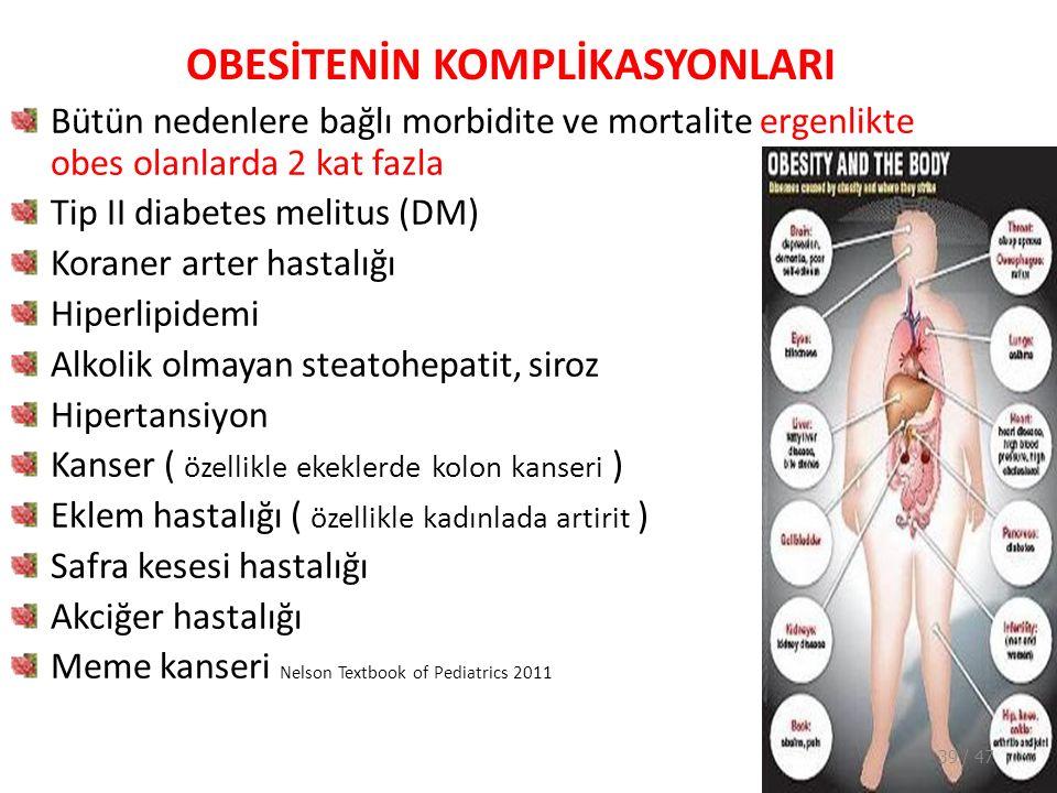 OBESİTENİN KOMPLİKASYONLARI Bütün nedenlere bağlı morbidite ve mortalite ergenlikte obes olanlarda 2 kat fazla Tip II diabetes melitus (DM) Koraner arter hastalığı Hiperlipidemi Alkolik olmayan steatohepatit, siroz Hipertansiyon Kanser ( özellikle ekeklerde kolon kanseri ) Eklem hastalığı ( özellikle kadınlada artirit ) Safra kesesi hastalığı Akciğer hastalığı Meme kanseri Nelson Textbook of Pediatrics 2011 39 / 47