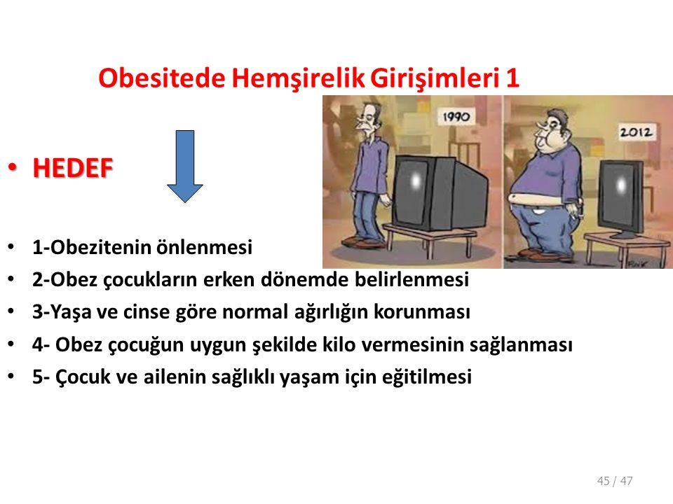 Obesitede Hemşirelik Girişimleri 1 HEDEF HEDEF 1-Obezitenin önlenmesi 2-Obez çocukların erken dönemde belirlenmesi 3-Yaşa ve cinse göre normal ağırlığın korunması 4- Obez çocuğun uygun şekilde kilo vermesinin sağlanması 5- Çocuk ve ailenin sağlıklı yaşam için eğitilmesi 45 / 47