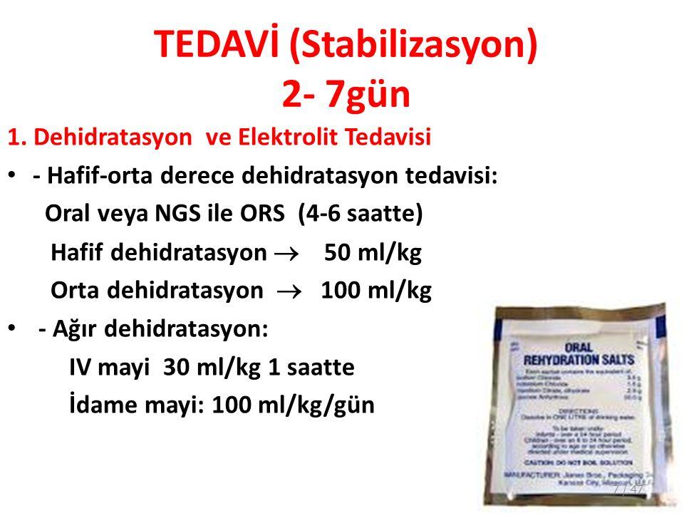TEDAVİ (Stabilizasyon) 2- 7gün 1.