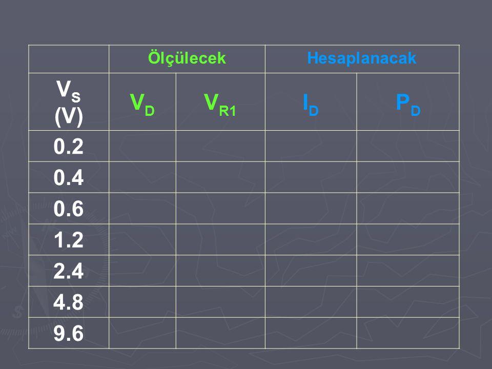 ÖlçülecekHesaplanacak V S (V) VDVD V R1 IDID PDPD 0.2 0.4 0.6 1.2 2.4 4.8 9.6