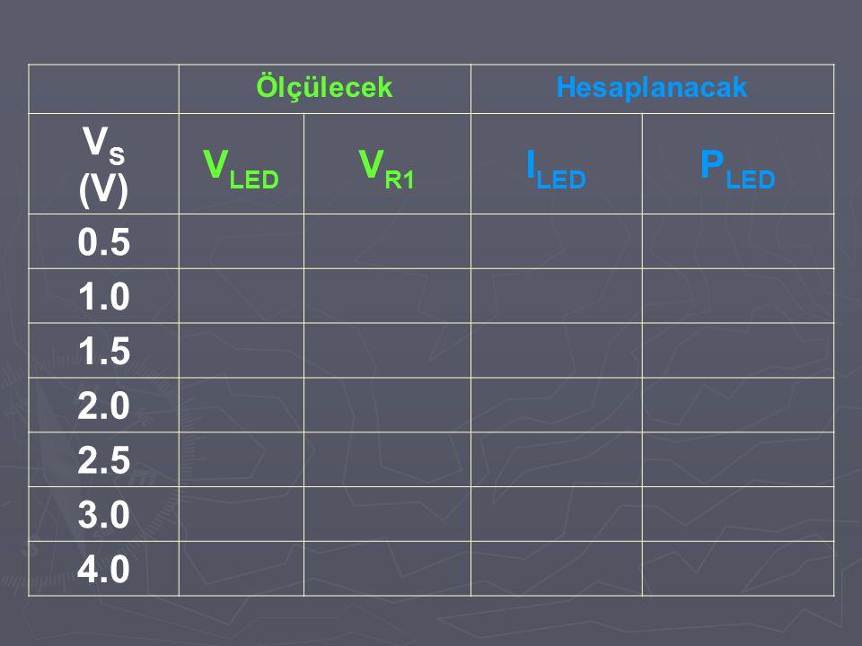 ÖlçülecekHesaplanacak V S (V) V LED V R1 I LED P LED 0.5 1.01.0 1.51.5 2.02.0 2.5 3.03.0 4.04.0